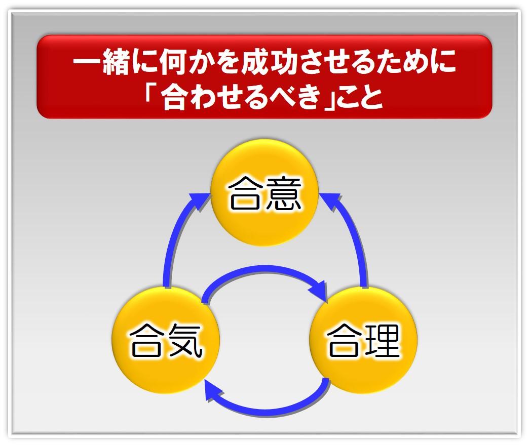 http://www.keiomcc.net/faculty-blog/3i.jpg